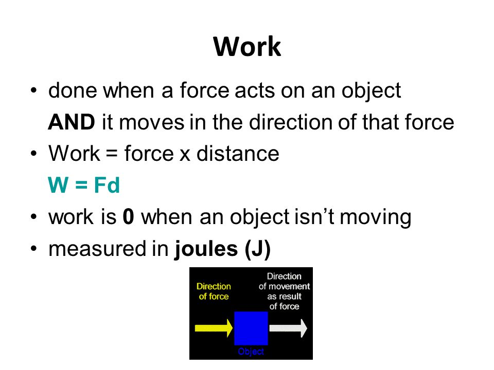 Work done when a force acts on an object