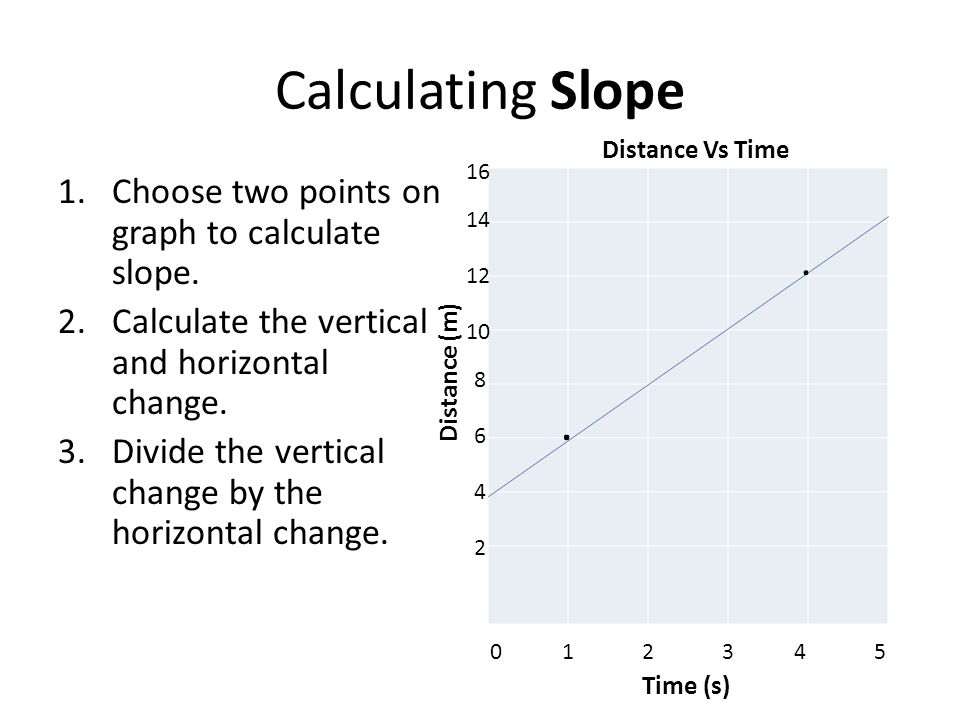 Calculating Slope Choose two points on graph to calculate slope.