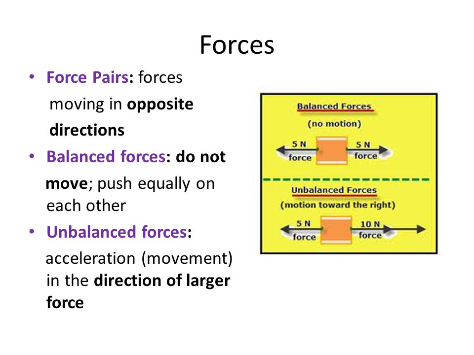 Forces Force Pairs: forces moving in opposite directions