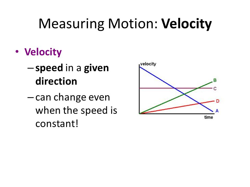Measuring Motion: Velocity