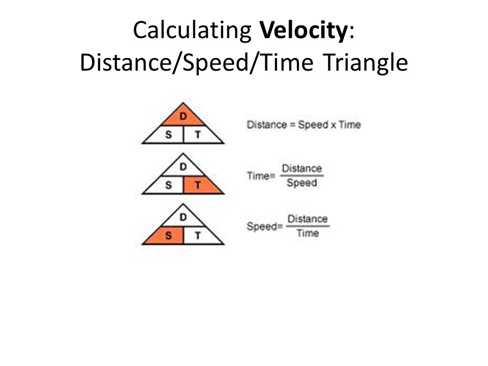 Calculating Velocity: Distance/Speed/Time Triangle
