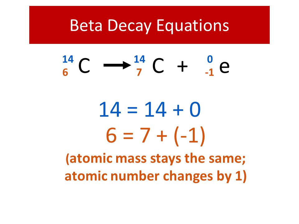 (atomic mass stays the same; atomic number changes by 1)