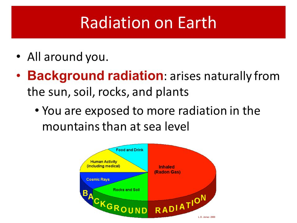Radiation on Earth All around you.
