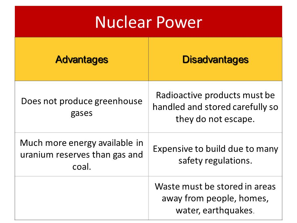 Nuclear Power Advantages Disadvantages