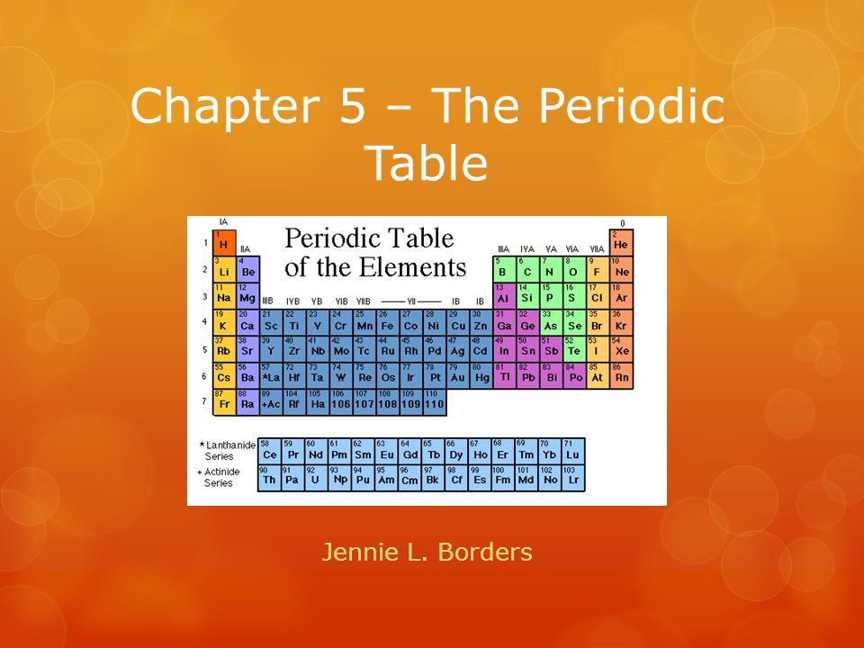 Chapter 5 – The Periodic Table
