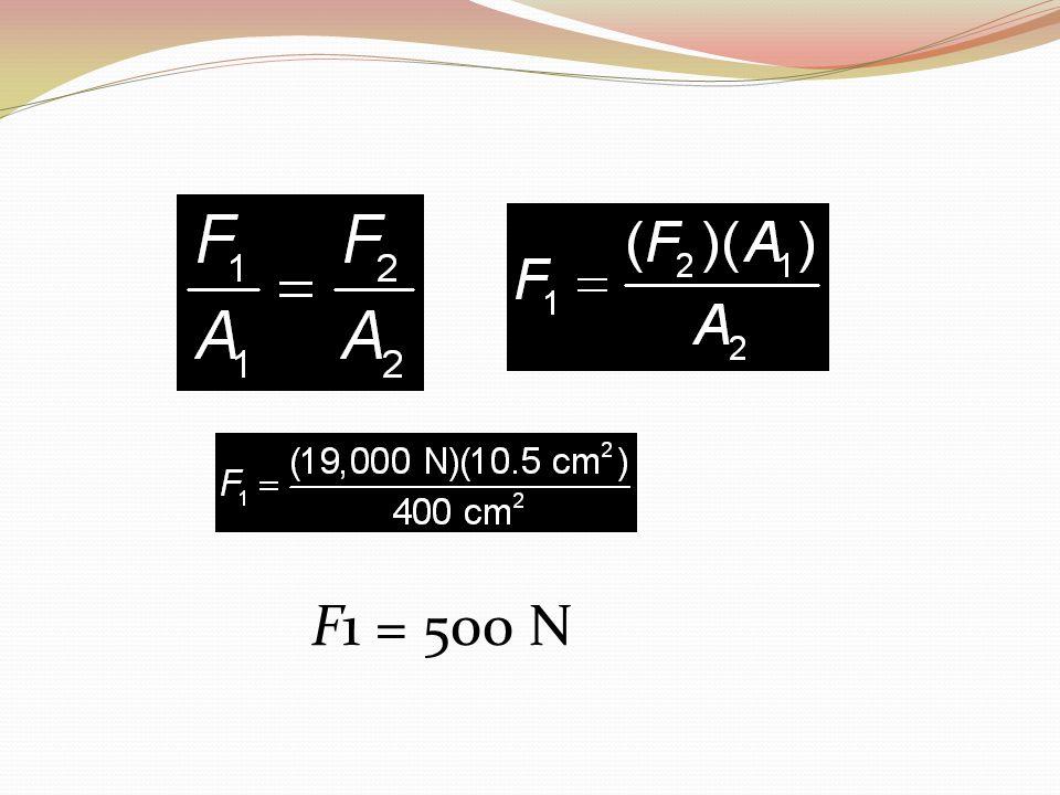 F1 = 500 N