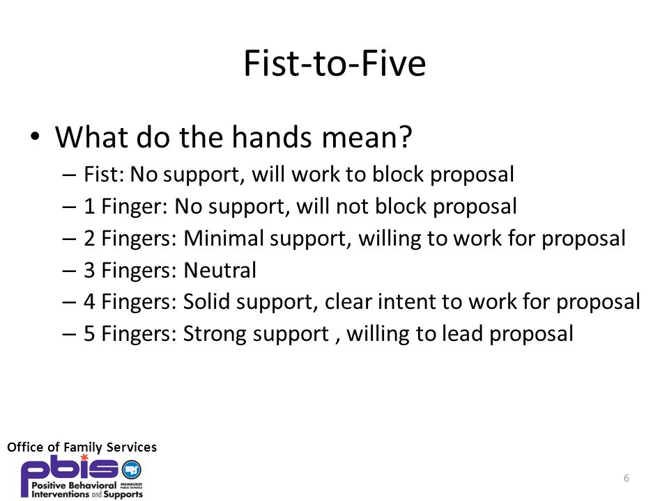 Fist-to-Five What do the hands mean