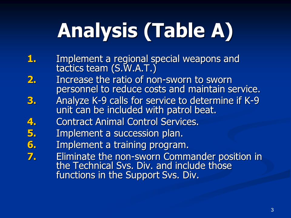 Analysis (Table A) 1. Implement a regional special weapons and tactics team (S.W.A.T.)