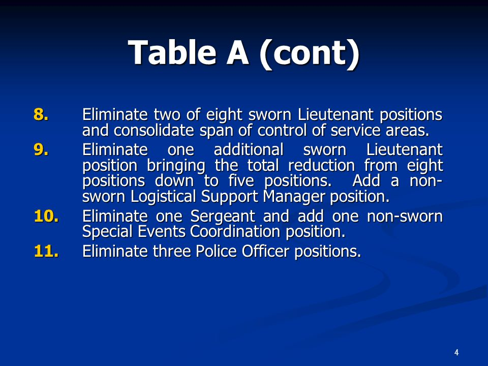 Table A (cont) 8. Eliminate two of eight sworn Lieutenant positions and consolidate span of control of service areas.