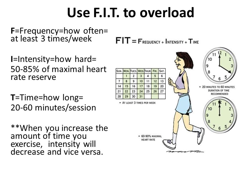 Use F.I.T. to overload F=Frequency=how often= at least 3 times/week