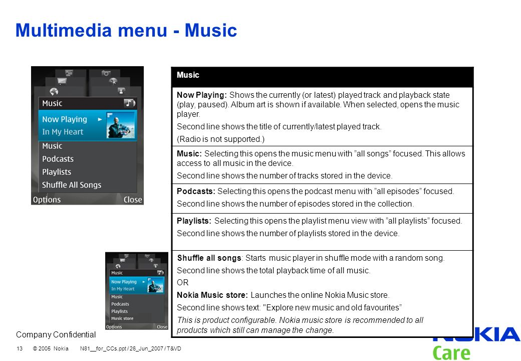 Multimedia menu - Music