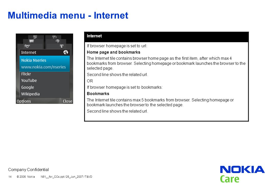 Multimedia menu - Internet