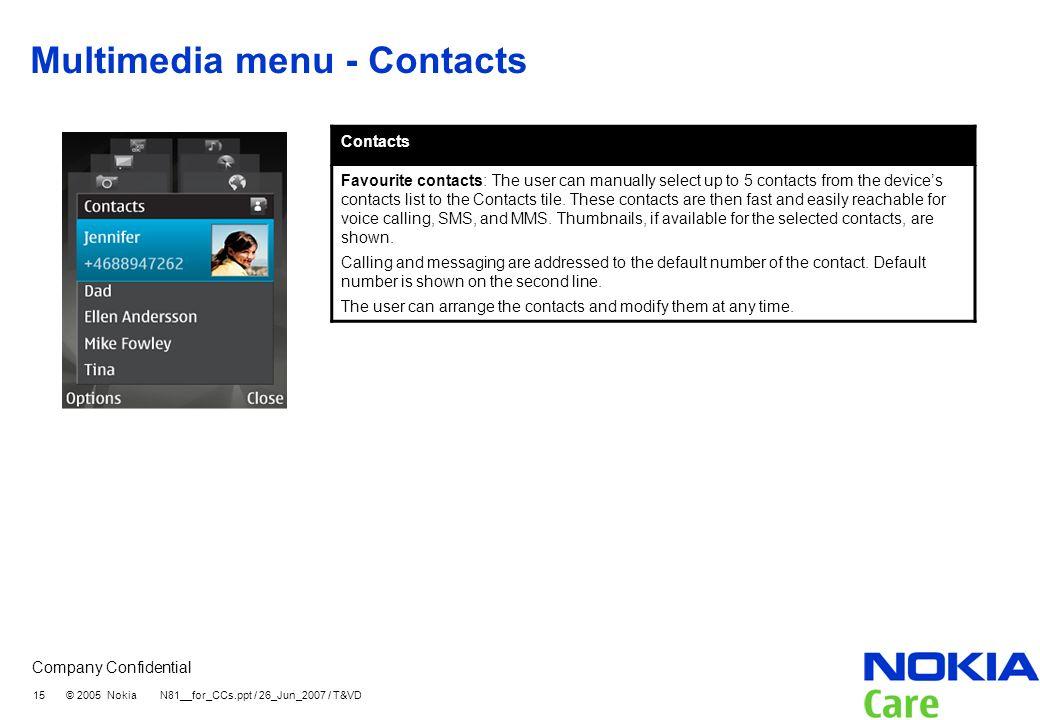 Multimedia menu - Contacts