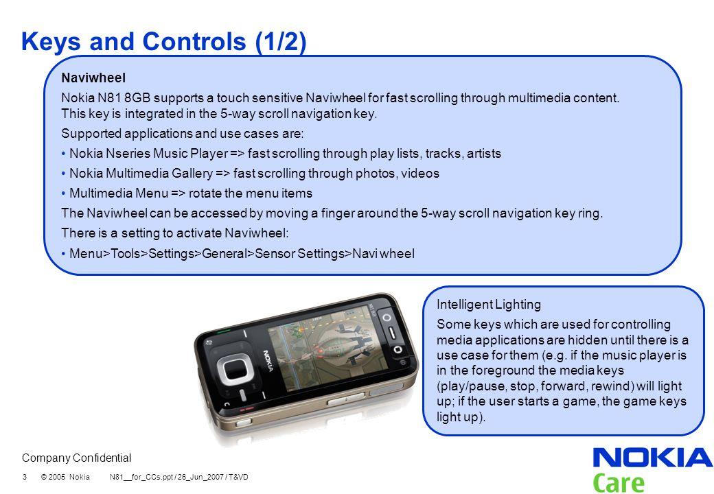 Keys and Controls (1/2) Naviwheel