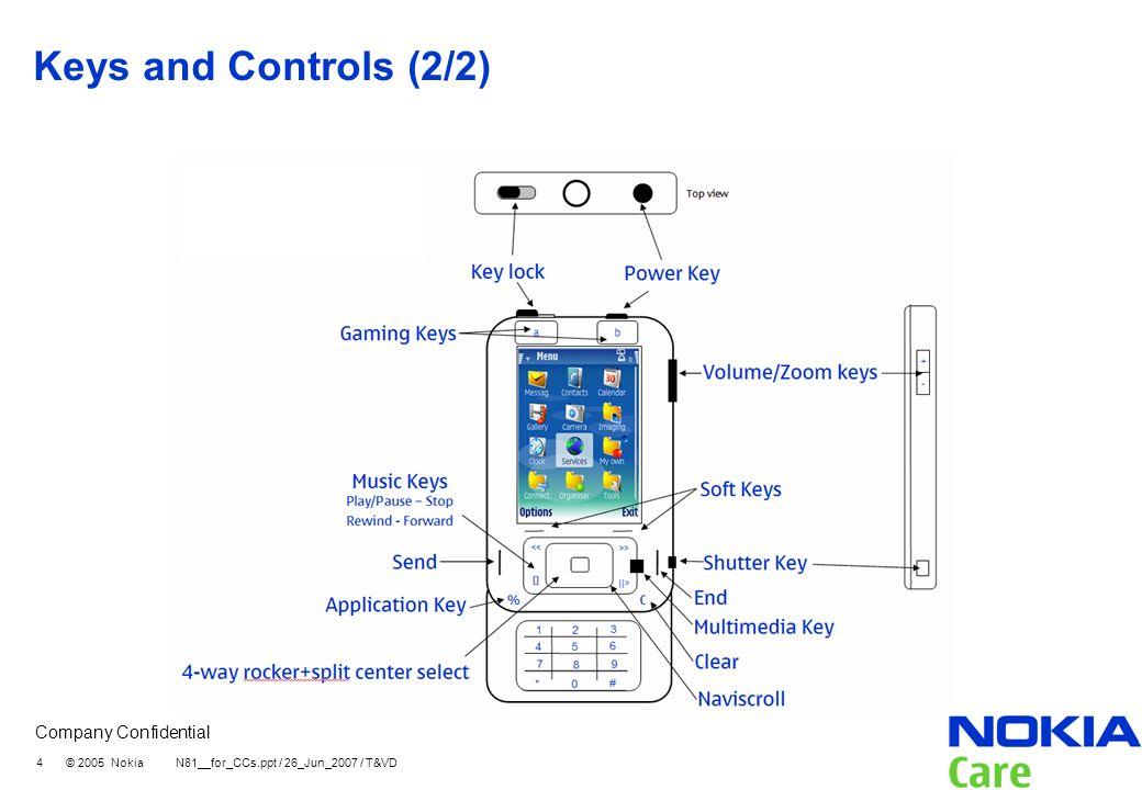 Keys and Controls (2/2) 4 © 2005 Nokia N81__for_CCs.ppt / 26_Jun_2007 / T&VD