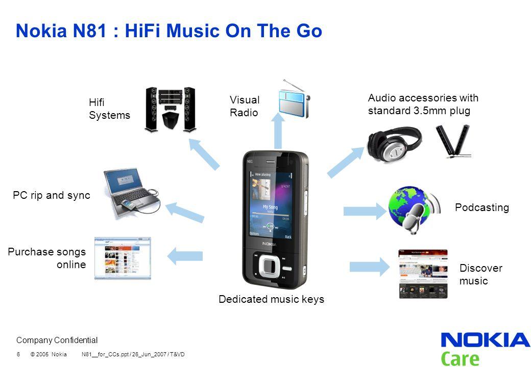 Nokia N81 : HiFi Music On The Go