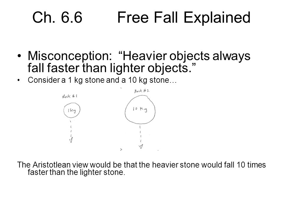 Ch. 6.6 Free Fall Explained Misconception: Heavier objects always fall faster than lighter objects.