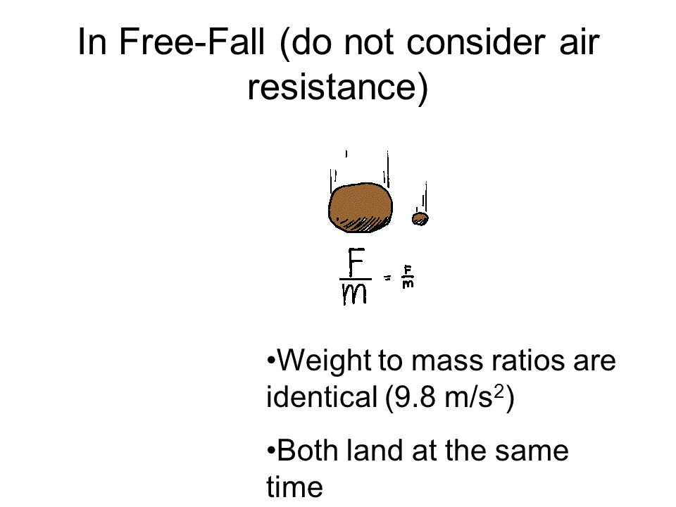 In Free-Fall (do not consider air resistance)