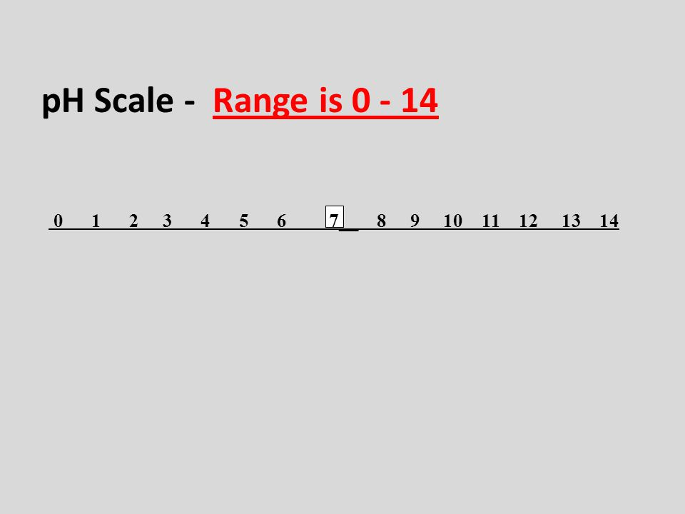 pH Scale - Range is 0 - 14 0 1 2 3 4 5 6 7__ 8 9 10 11 12 13 14.