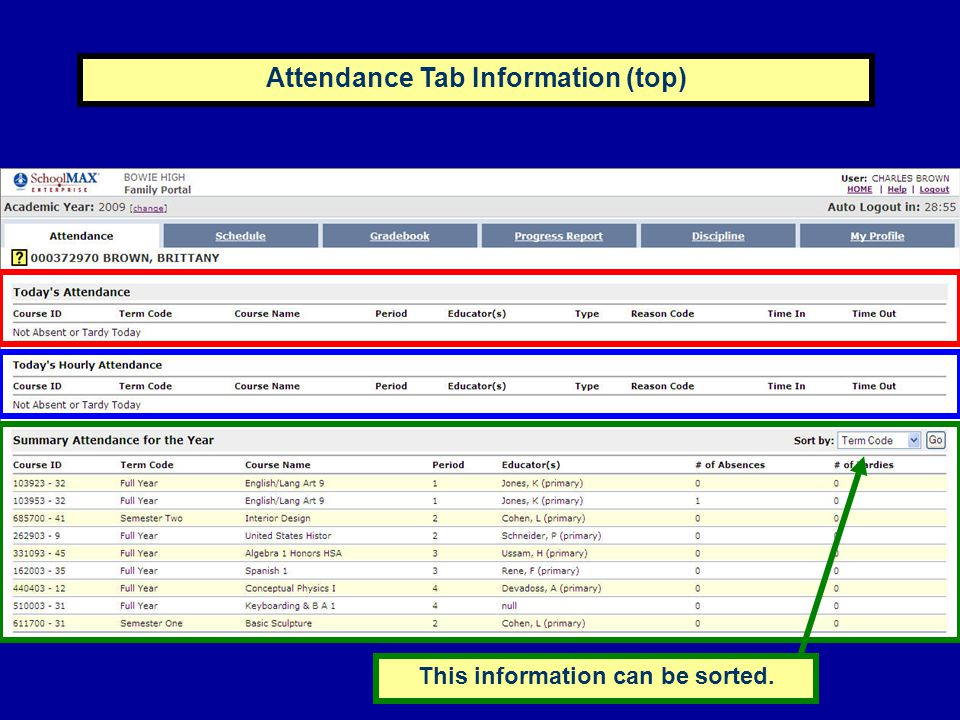 Attendance Tab Information (top)