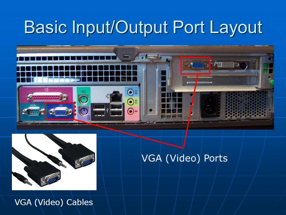 Basic Input/Output Port Layout