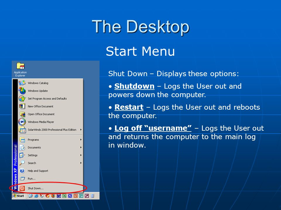 The Desktop Start Menu Shut Down – Displays these options: