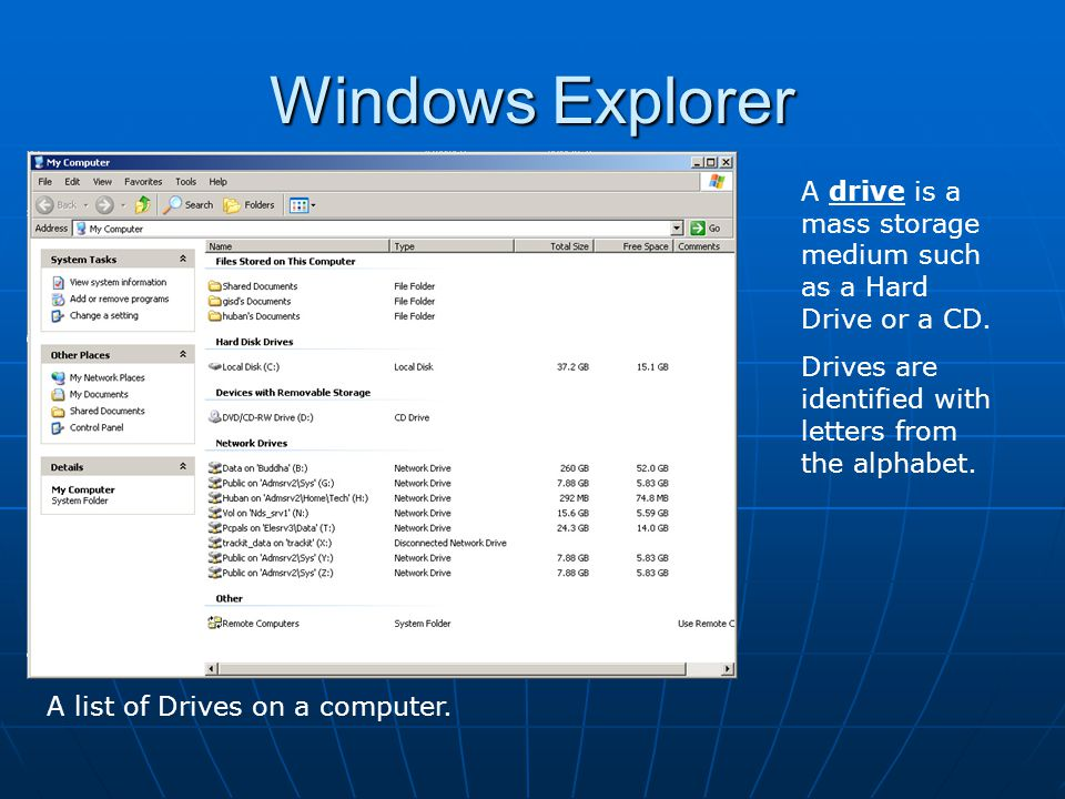 Windows Explorer A drive is a mass storage medium such as a Hard Drive or a CD. Drives are identified with letters from the alphabet.