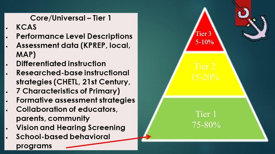 Tier 2 15-20% Tier 1 75-80% Core/Universal – Tier 1 KCAS
