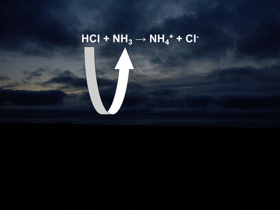 HCl + NH3 → NH4+ + Cl-
