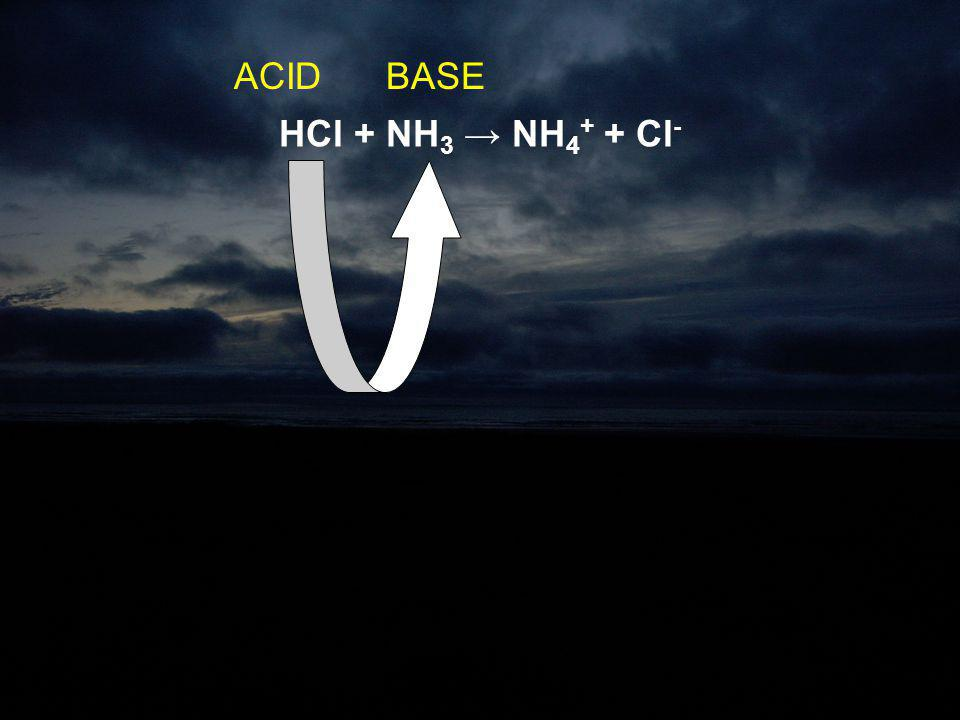 ACID BASE HCl + NH3 → NH4+ + Cl-