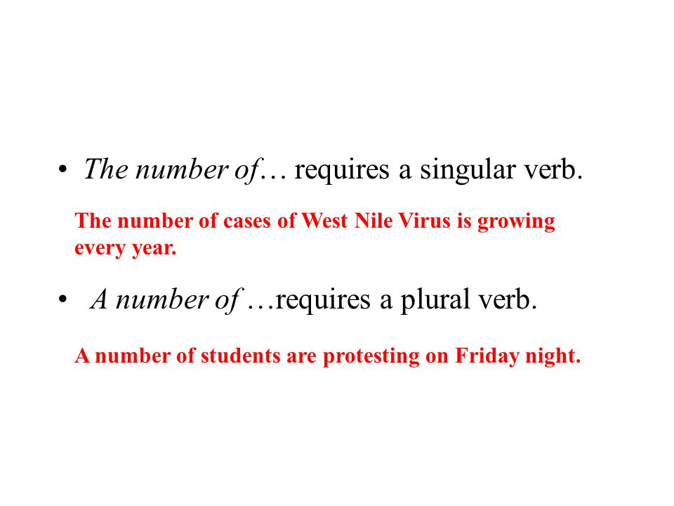 The number of… requires a singular verb.