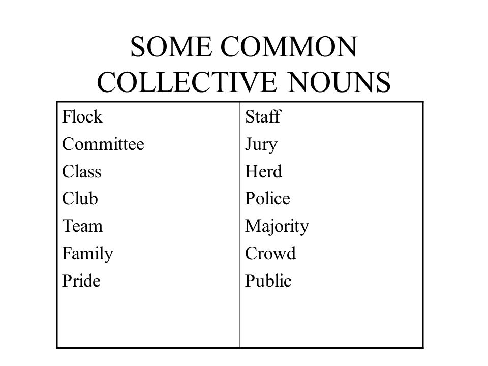 SOME COMMON COLLECTIVE NOUNS