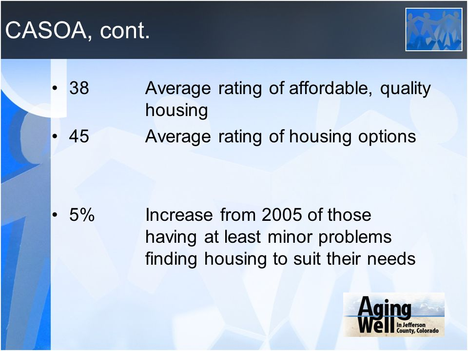 CASOA, cont. 38 Average rating of affordable, quality housing