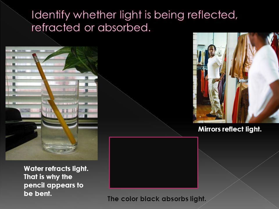 Identify whether light is being reflected, refracted or absorbed.