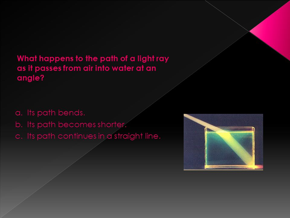 What happens to the path of a light ray as it passes from air into water at an angle