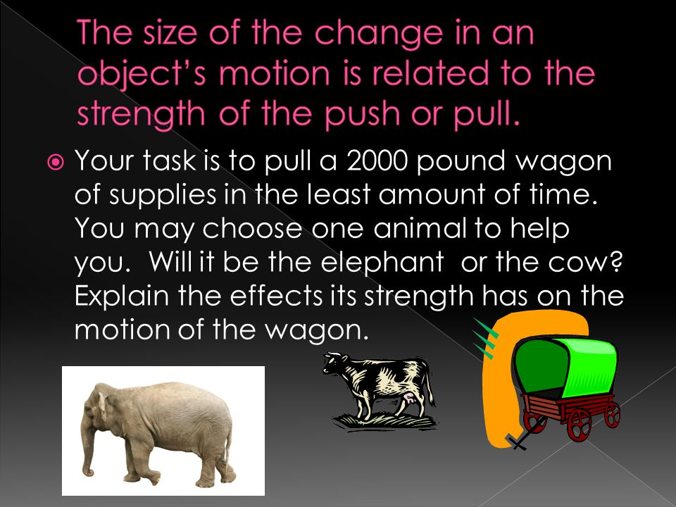 The size of the change in an object's motion is related to the strength of the push or pull.