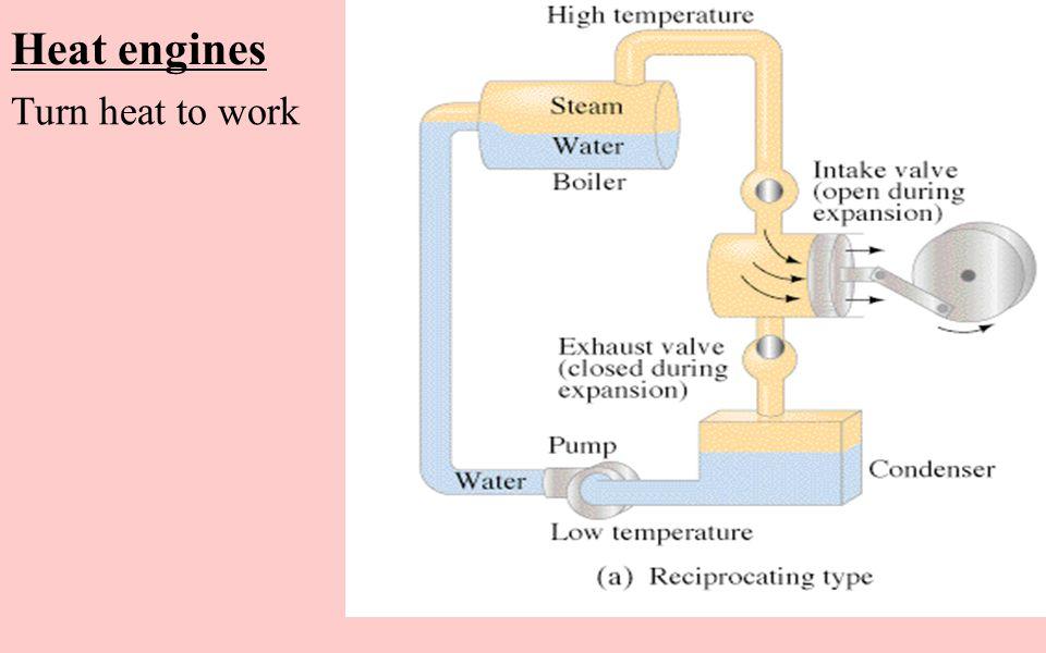 Heat engines Turn heat to work