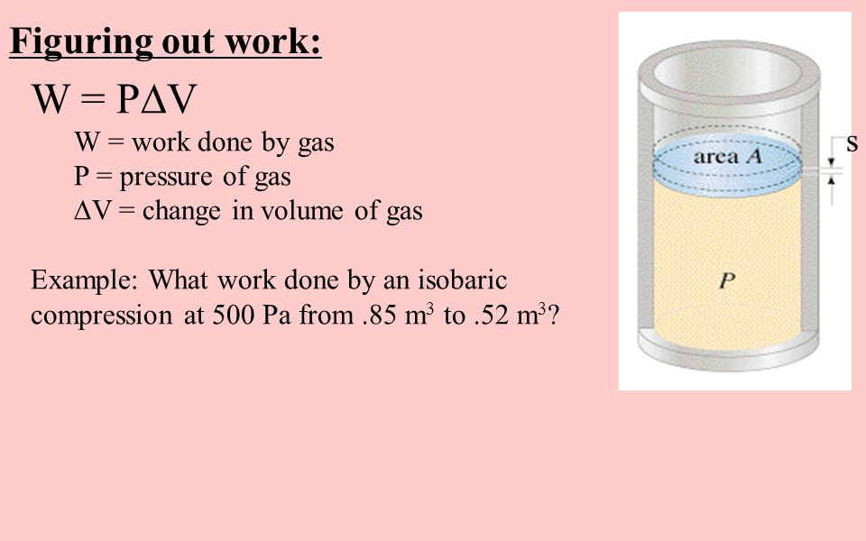 W = PV Figuring out work: s W = work done by gas P = pressure of gas
