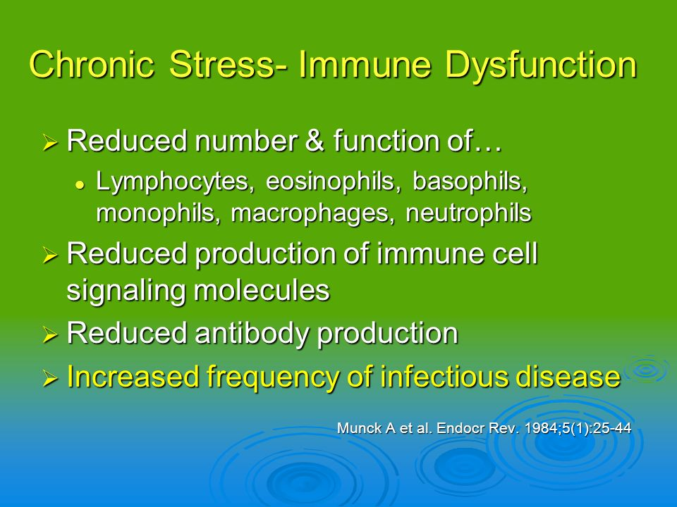 Chronic Stress- Immune Dysfunction