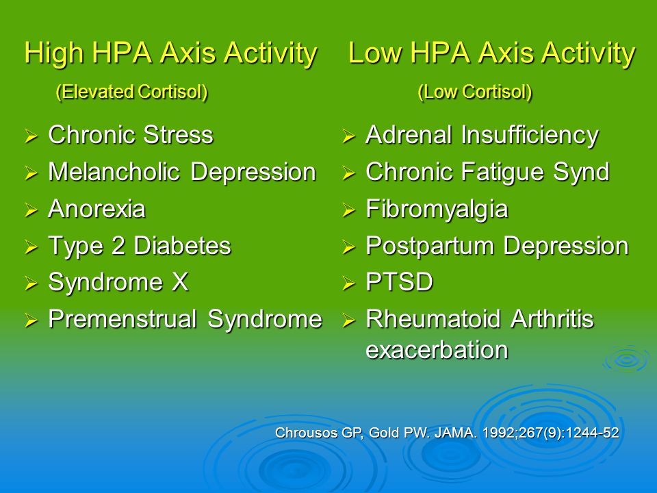 High HPA Axis Activity Low HPA Axis Activity (Elevated Cortisol)