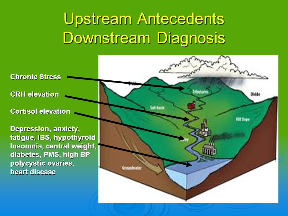 Upstream Antecedents Downstream Diagnosis