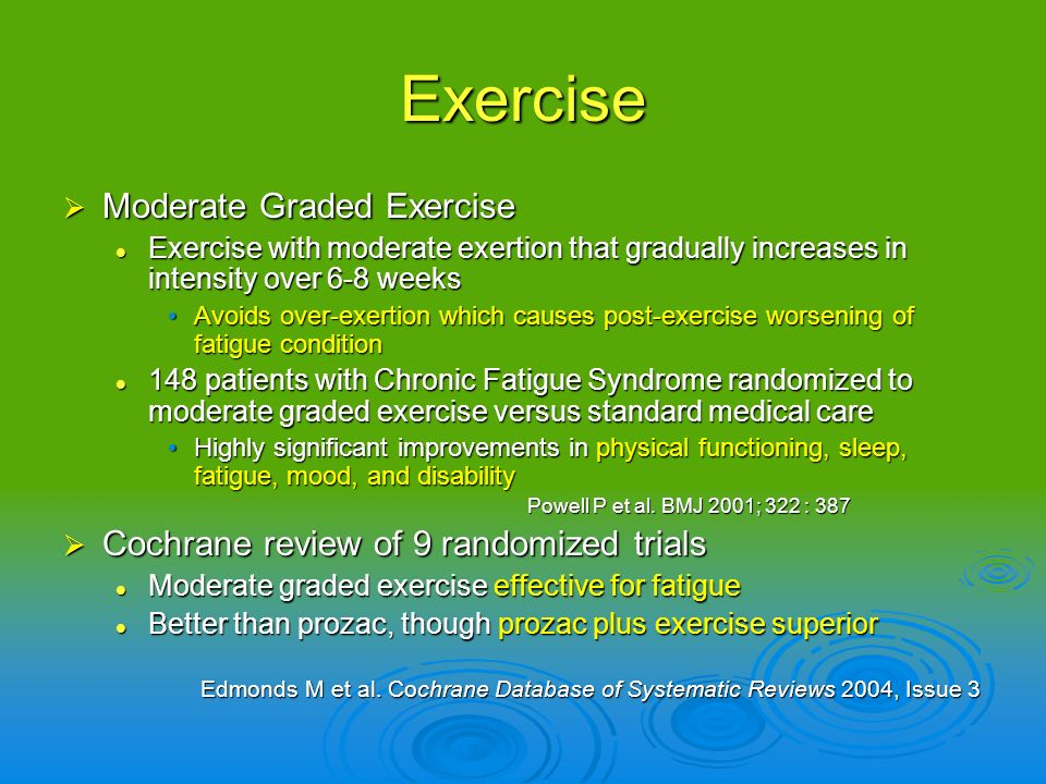 Exercise Moderate Graded Exercise