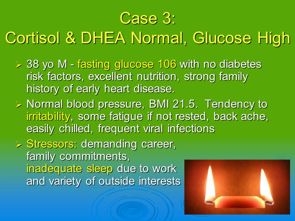 Case 3: Cortisol & DHEA Normal, Glucose High