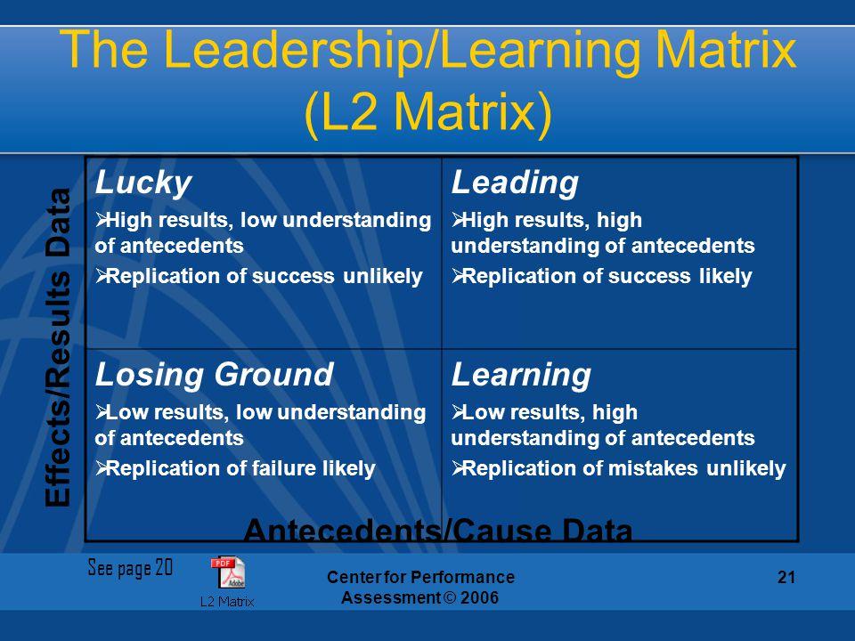 The Leadership/Learning Matrix (L2 Matrix)