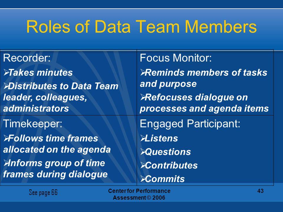 Roles of Data Team Members