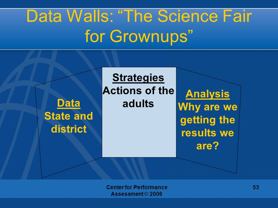 Data Walls: The Science Fair for Grownups