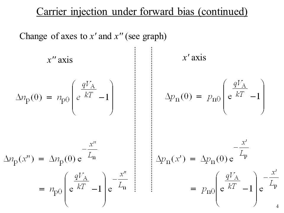 Carrier injection under forward bias (continued)