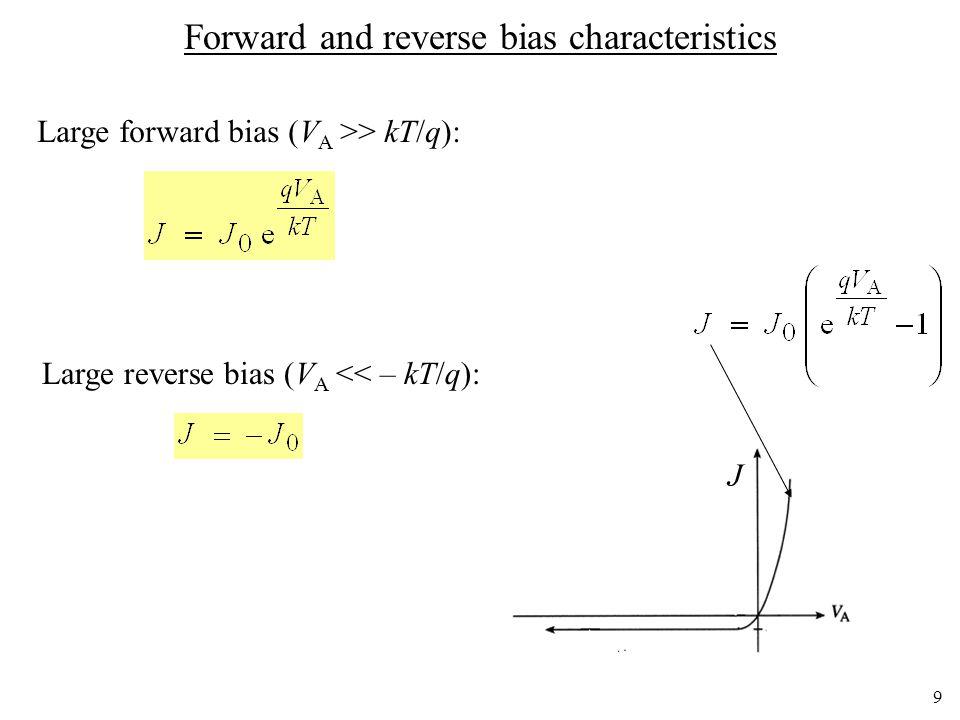 Forward and reverse bias characteristics