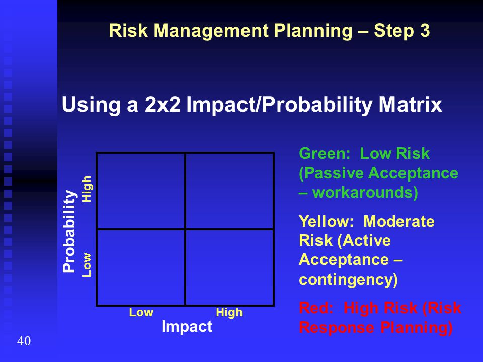 Risk Management Planning – Step 3
