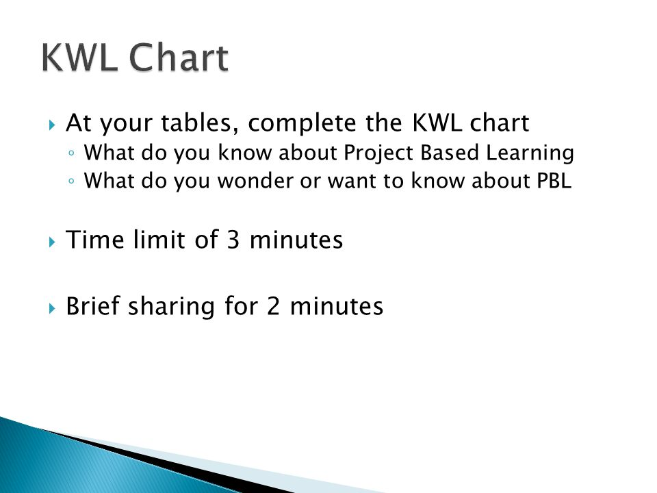 KWL Chart At your tables, complete the KWL chart